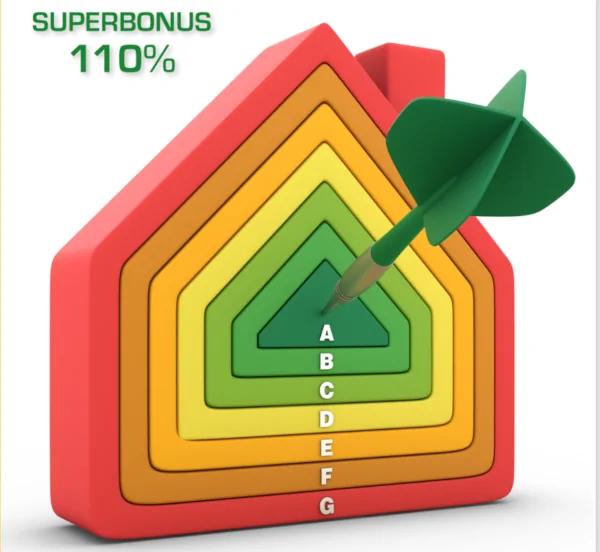 Super Bonus Cgil Chieti
